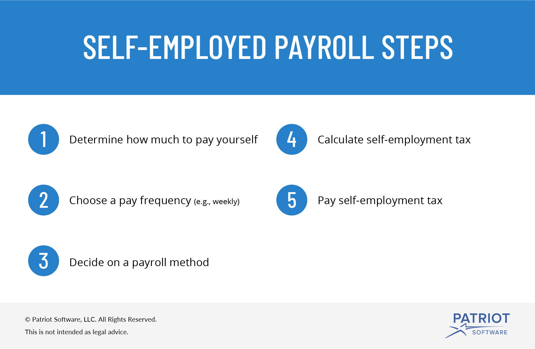 Advantages of Payroll Companies vs. Doing it Yourself
